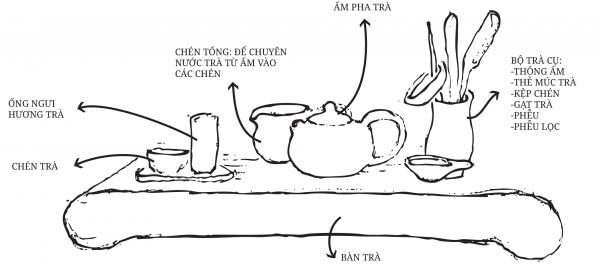 tra-dao-trung-quoc-gongfu-cha